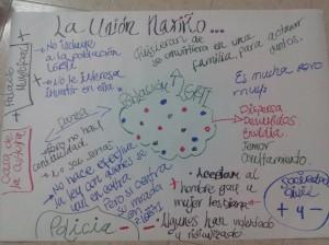 Cartografía Social por Funcionarios Públicos Municipio de La Unión